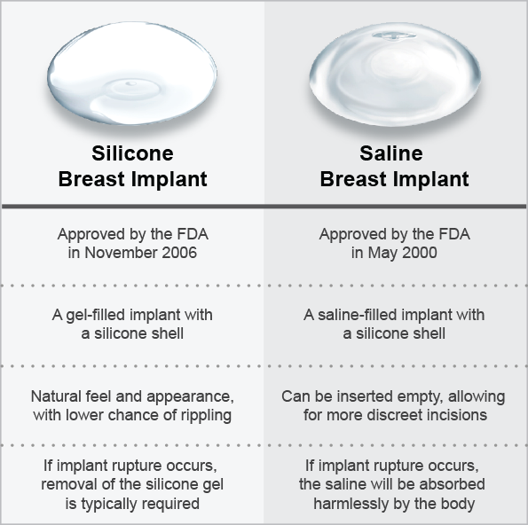 Breast Enlargement Breast Implants  Jebhealth Deals-4245